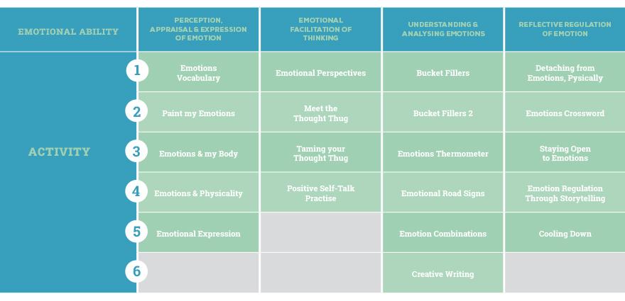 Yr4-program-table